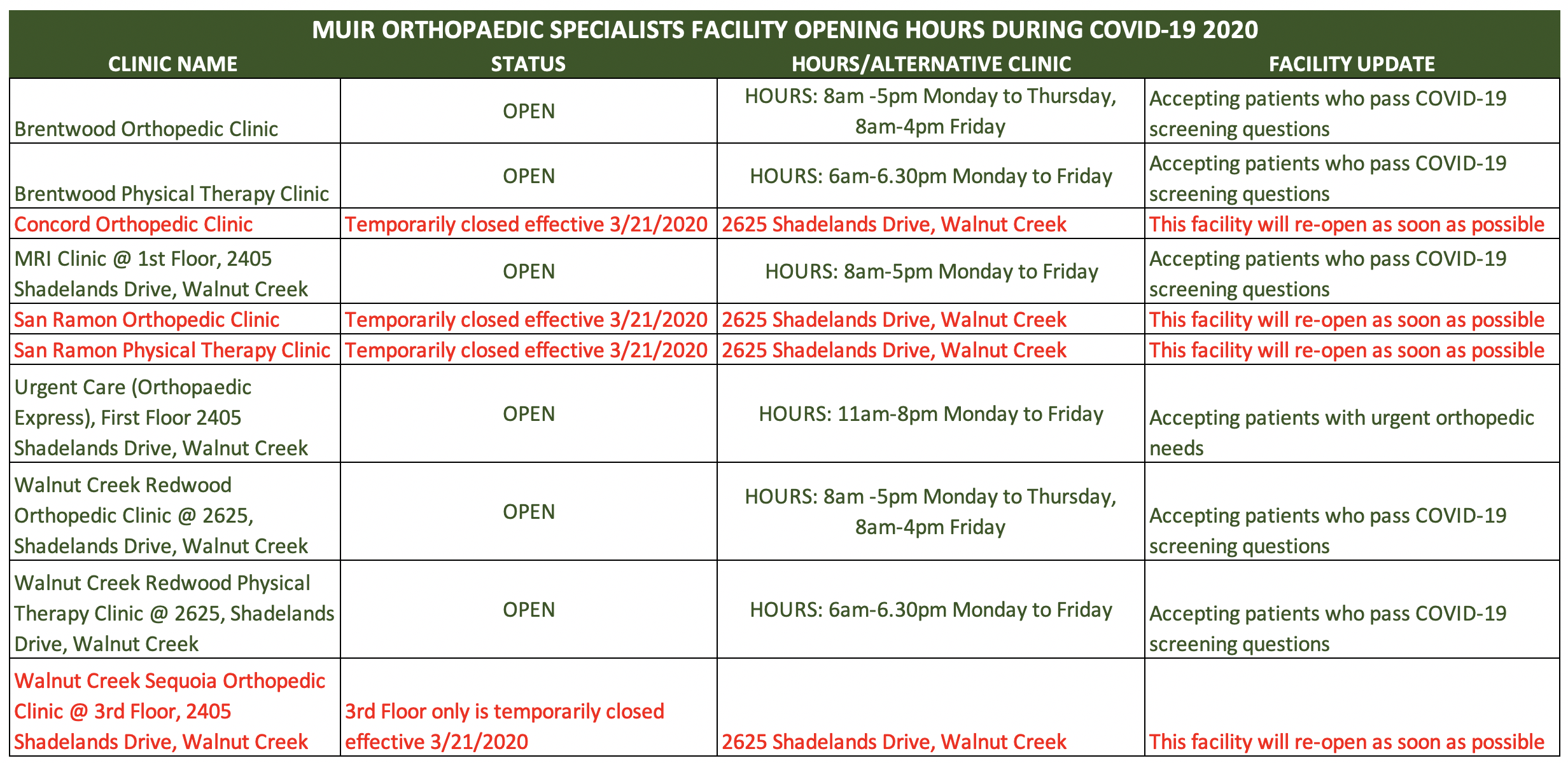 Muir Orthopaedics temporary hours during COVID-19